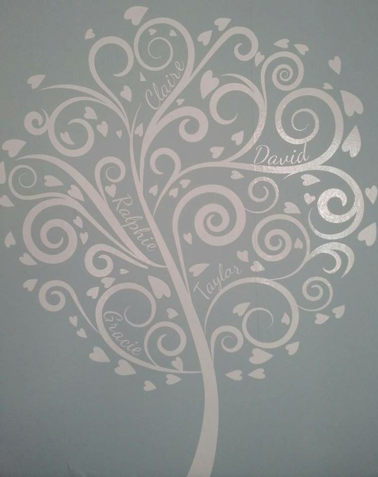 Family tree wall sticker