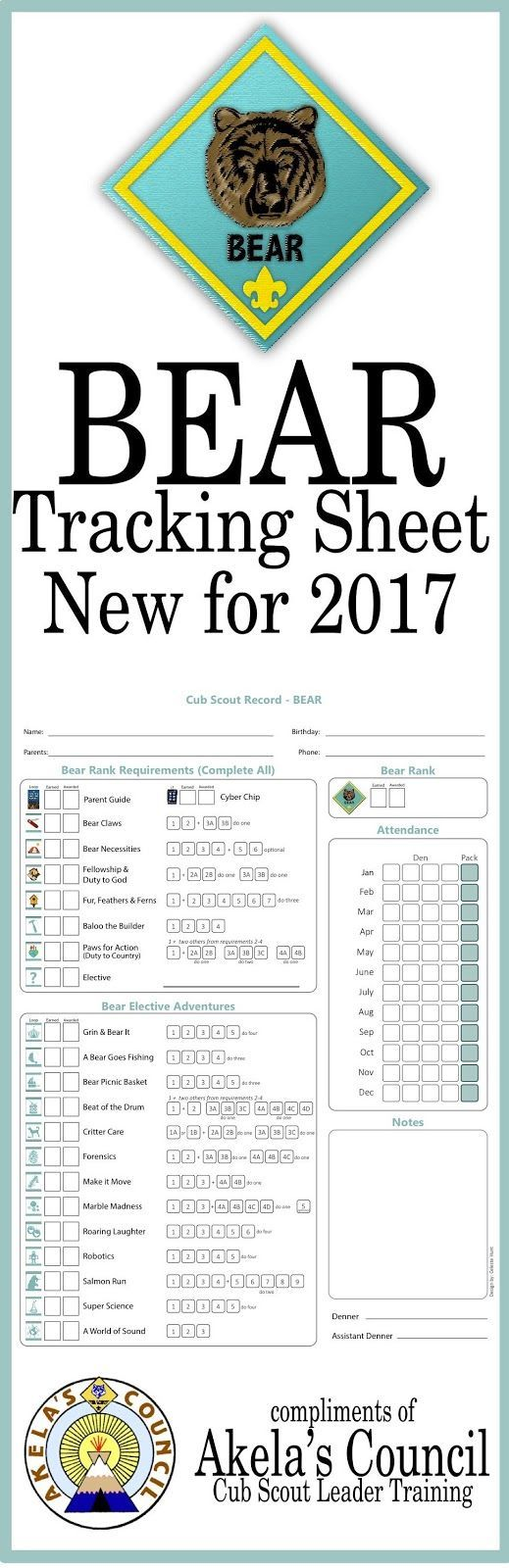 This new * Bear Tracking Sheet will help you be able to keep track of where each boy is at towards the Wolf, Adventures, and Cyber Chip requirements.