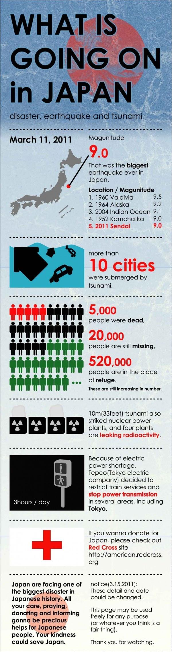 Japan earthquake infographic