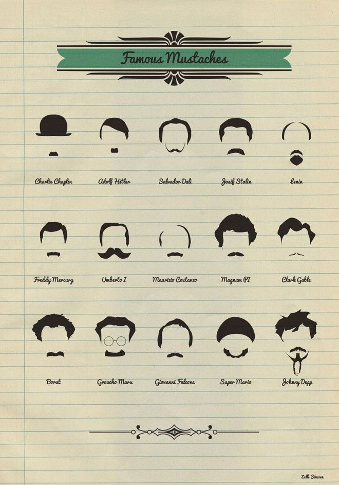 famous moustaches. Daily Graphics Inspiration 557. Read full post: http://webneel.com/daily/graphics/inspiration/557 | Daily Inspiration http://webneel.com/daily | Design Inspiration http://webneel.com | Follow us www.pinterest.com/webneel