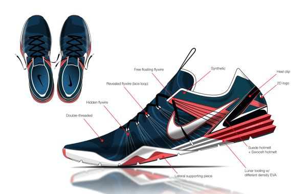Nike Lunar SUPERSLIM +1.0 on Industrial Design Served / Great sketching and presentation style!