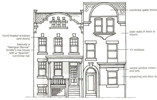 architectural styles represented in LeDroit Park: Spanish revival | #DCLedroit, Fabulous Architecture, Interiors Design, English Architecture, Design Guide, Design Templatesillustr, Crossword, Design Templates Illustration, Architecture Style
