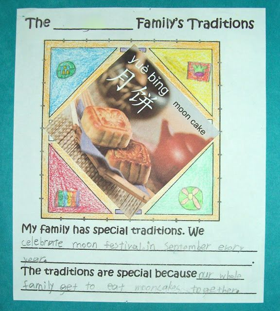 Family Tradition Quilt Square Used after reading The Keeping Quilt by Patricia Polacco