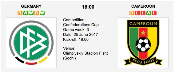 Germany v Cameroon - Confederations Cup    Match Date: 25th  June 2017 (local time)  Match Venue: Olimpiyskiy Stadion Fisht (Sochi)
