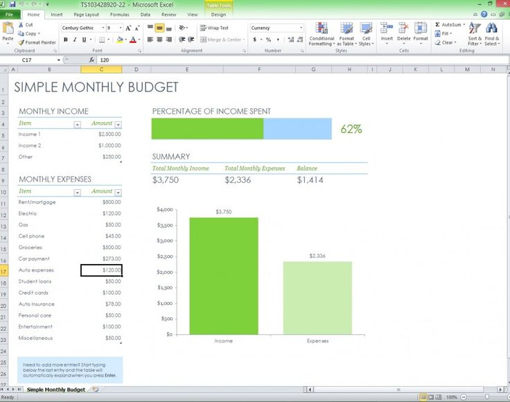 Download free Monthly budget excel template from exceltemplatesinn.com