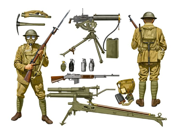"""US Marine Corps - Late war (World War I) uniforms and equipment"""
