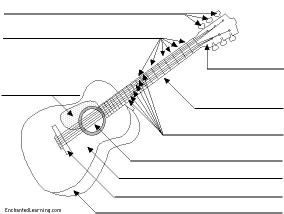 label the guitar a handy worksheet to have music class resources pinterest guitar. Black Bedroom Furniture Sets. Home Design Ideas