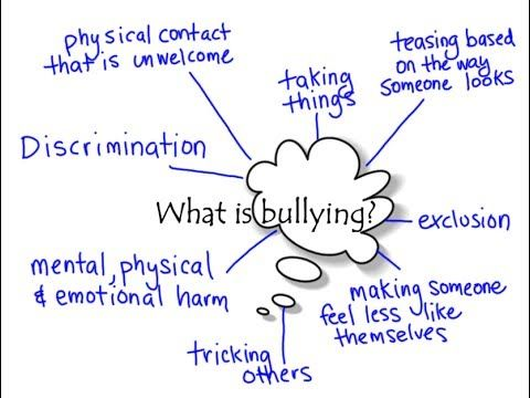 Anti Bullying Facts: Cyber Bullying - What are the Effects of Bullying
