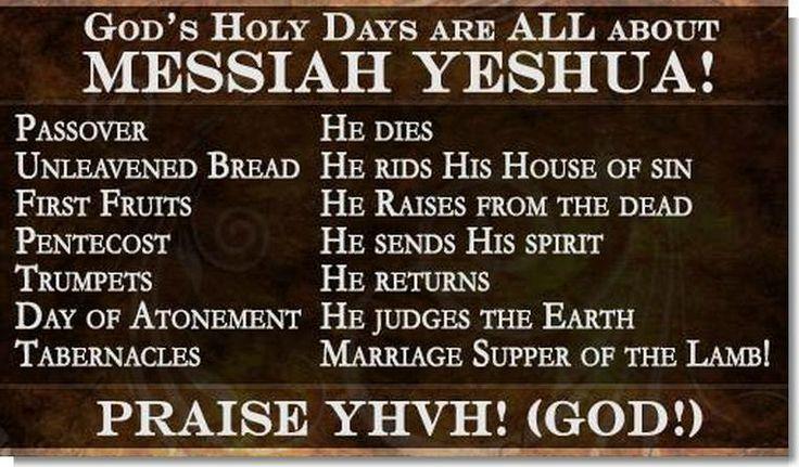 rosh hashanah 2017 bible