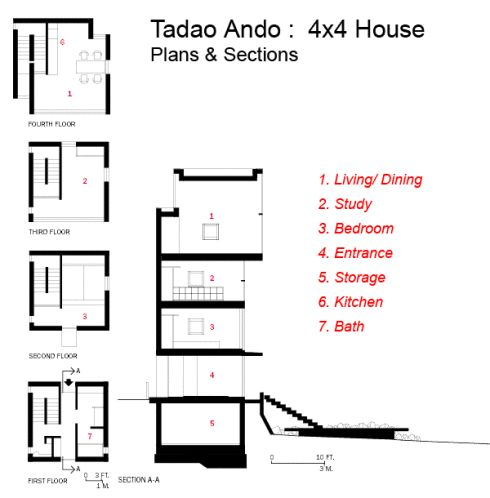Virginia Duran Blog- Naked Architecture- 4x4 House Tadao Ando