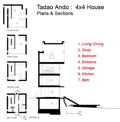 29 Best 4x4 House Tadao Ando Images On Pinterest Tadao