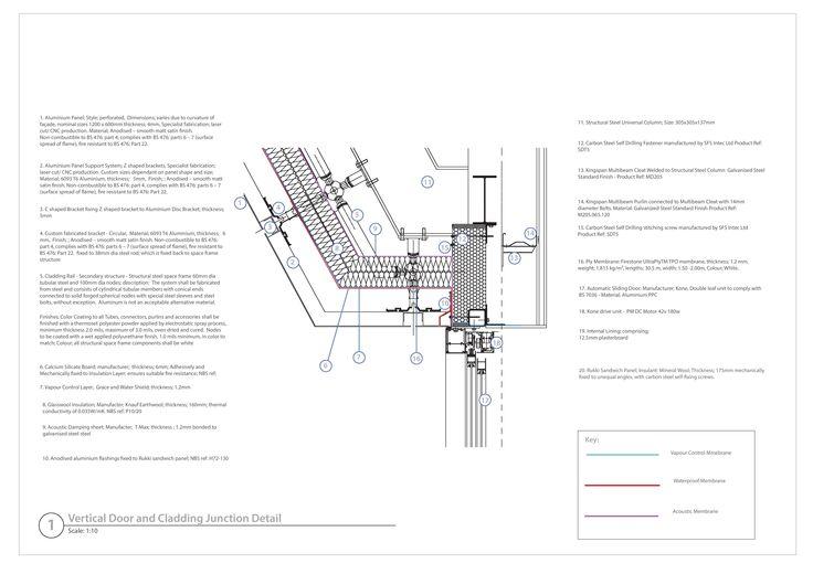 Detail: Vertical Door and Cladding Junction.
