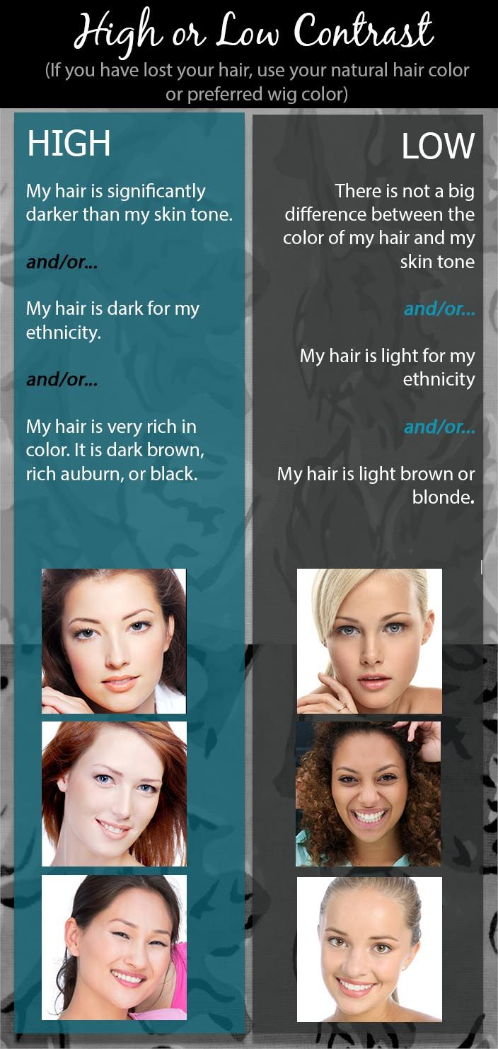 11 Best Color Me Beautiful Color Analysis Palettes Images On