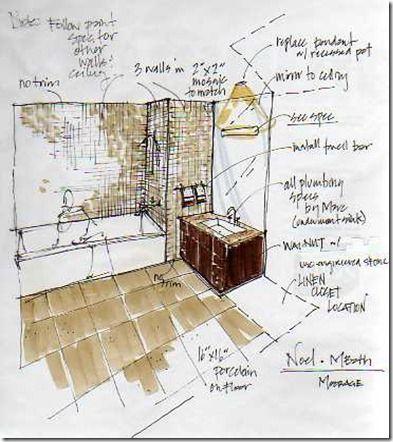 sketch up and marker render