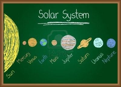 Illustration of Solar System drawn on chalkboard Stock Photo - 16561803