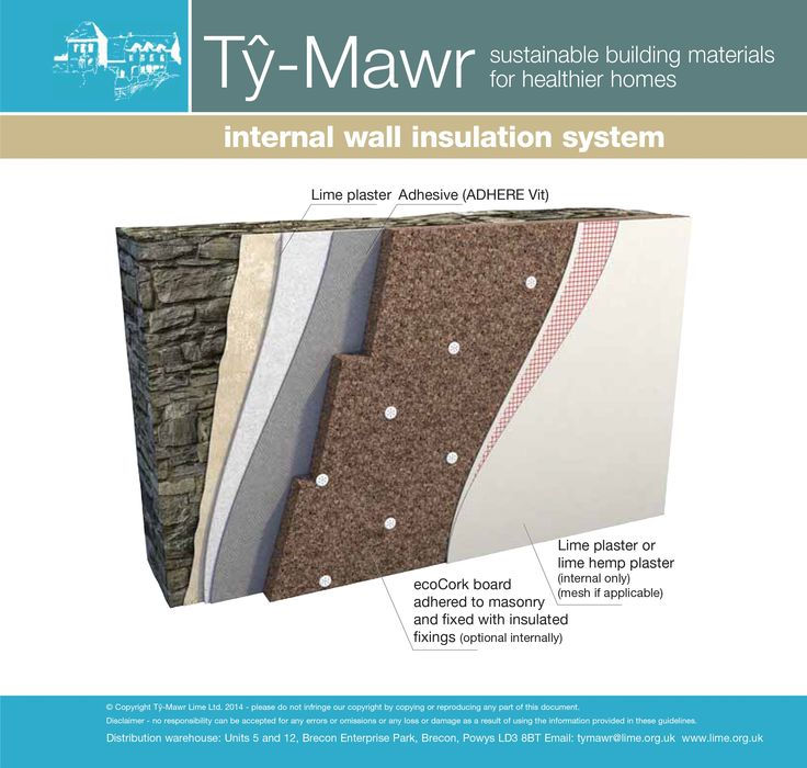 Cork eifs system inside or out thermacork pinterest insulation solid wall insulation - Cork insulation home ...