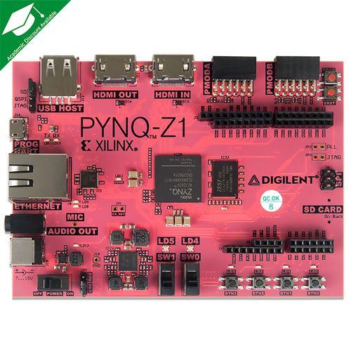 PYNQ-Z1 Python Productivity for Zynq - Digilent