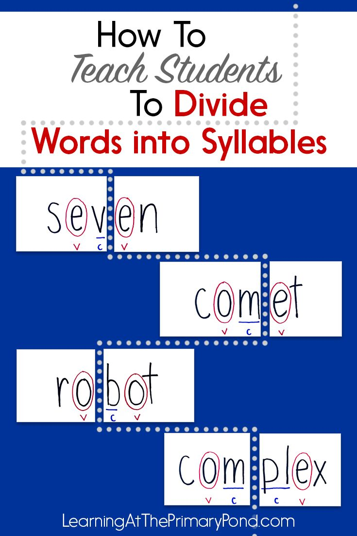 How to Teach Students to Divide Words into Syllables | Phonics
