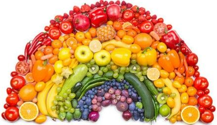 Eating healthfully is simpler when you know what the colours of vegetables indicate about their nutritional value.