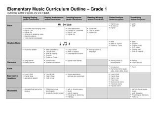 21 best music ed curriculum lesson planning images on for Music curriculum map template