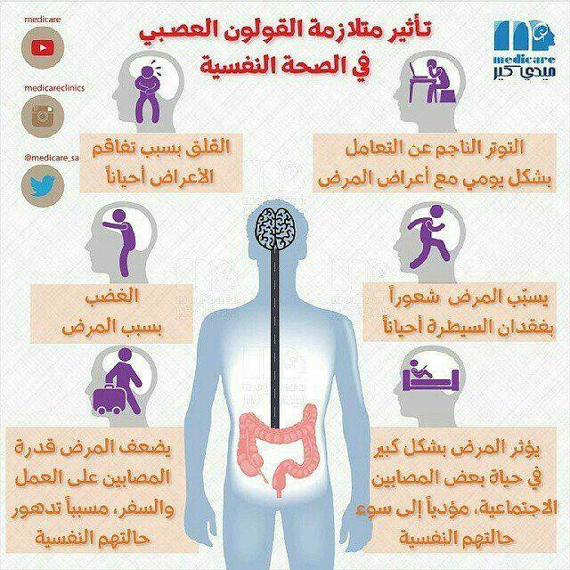 تأثير القولون العصبي في الصحة النفسية Medical Words Health Facts Food Medical Technology