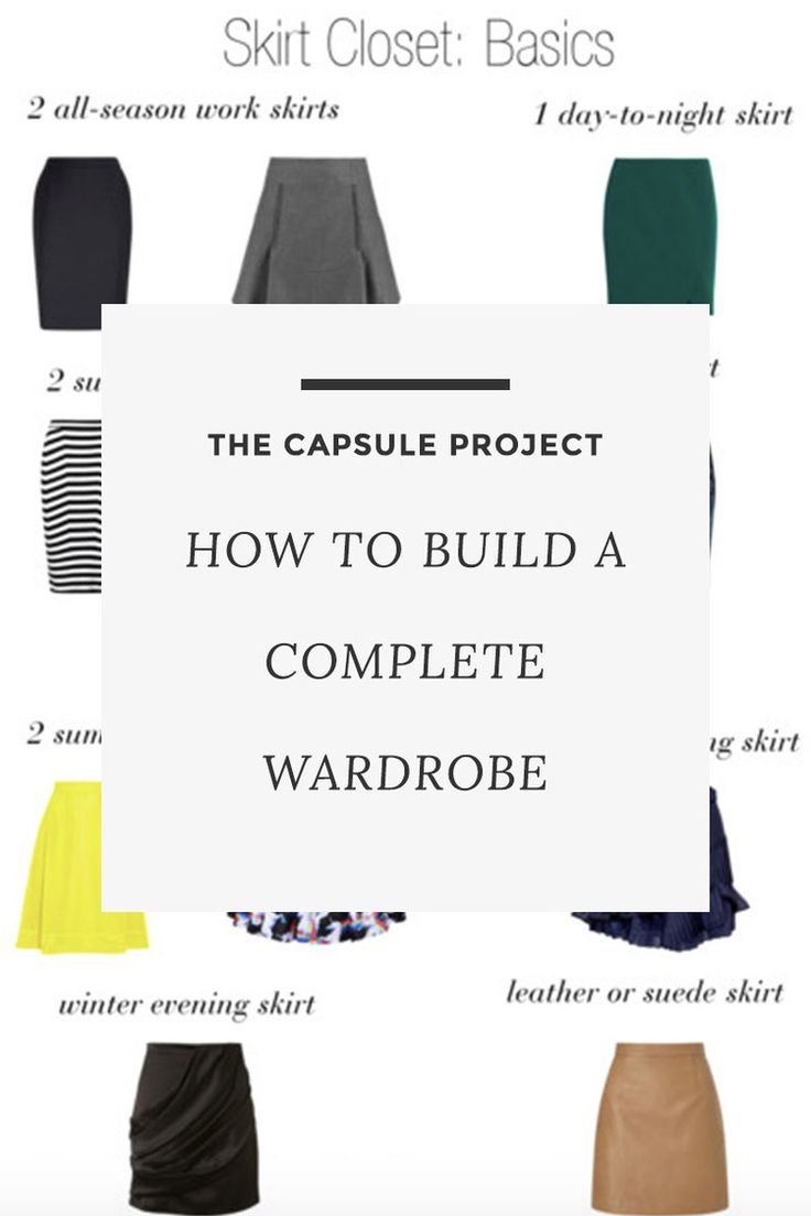 A look at Lucky Magazine's guide to building a wardrobe, complete with ideas for each piece they believe makes up an amazing wardrobe.