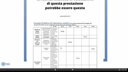 Paolo Scorzoni: La Rubrica di valutazione - lez...
