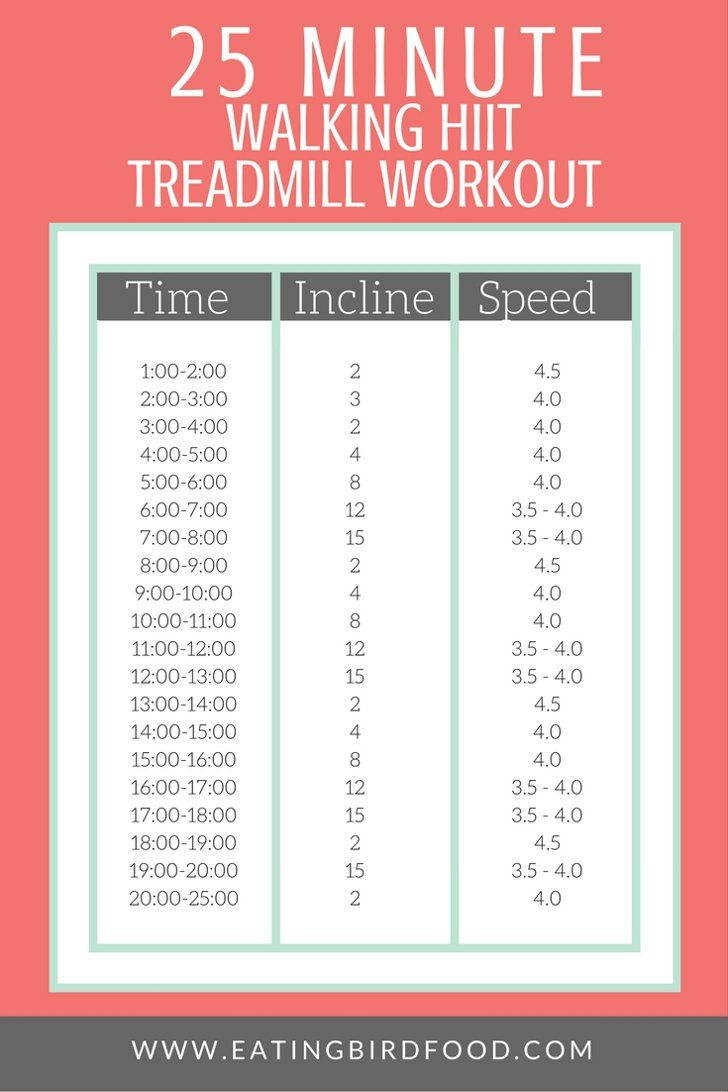 A Walking HIIT Treadmill Workout to Get Your Heart Pumping