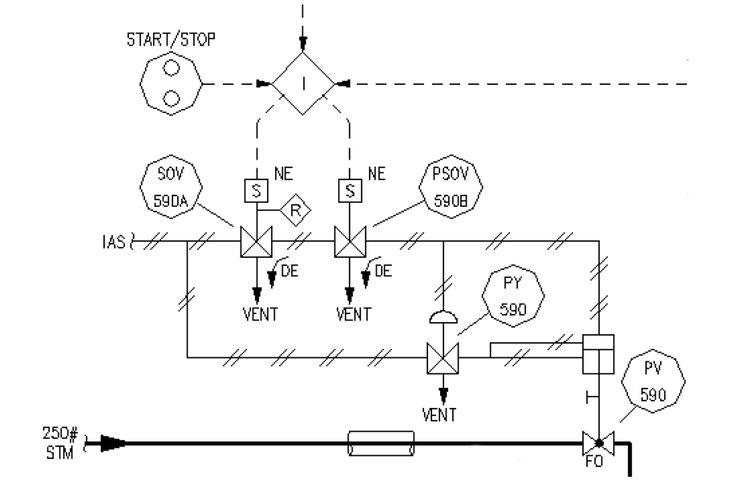 3 Way Solenoid Valves Control Instrument Air Pressure