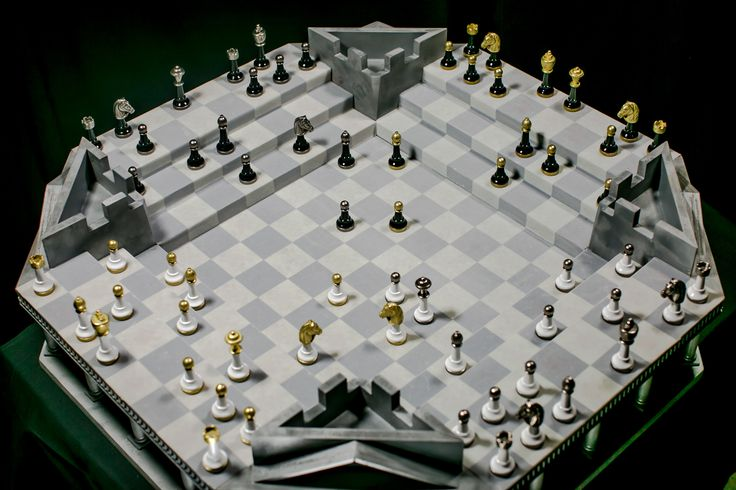 The next frontier in one on one Chess strategy. #4K1W #4kings1war