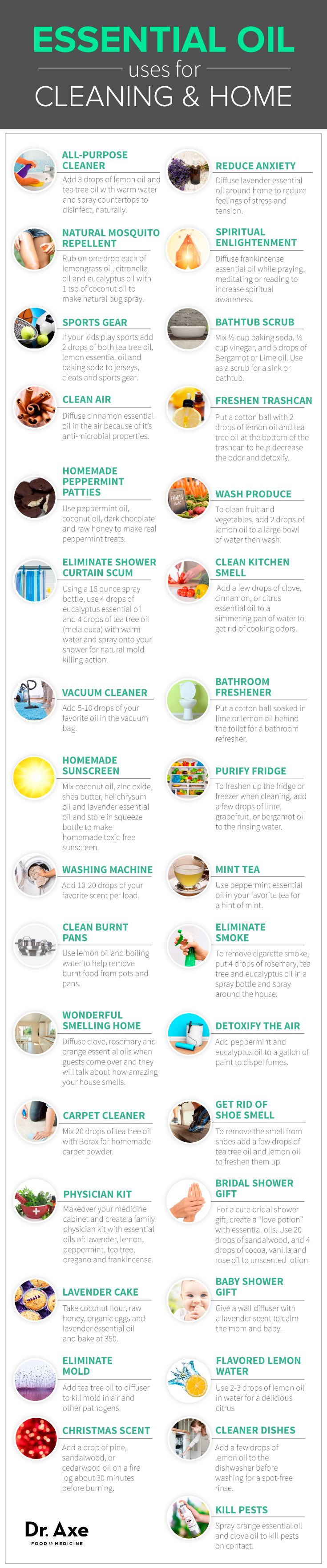 Top Pinned essential oils for cleaning and around the home.