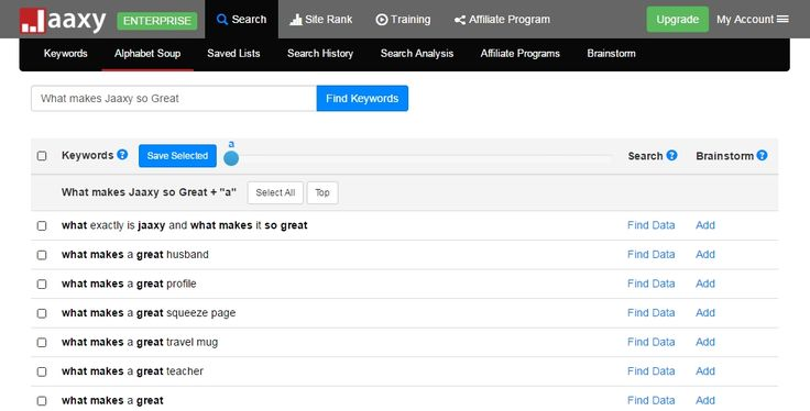 the best keyword tool for free