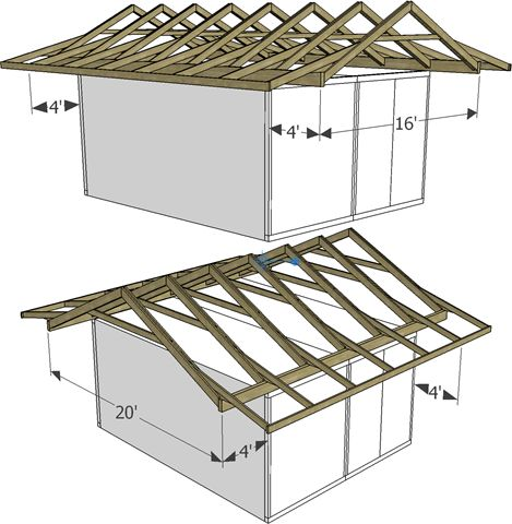 Shipping Container Dimensions | Roof truss systems specific to container dimensions, spanning sixteen ...