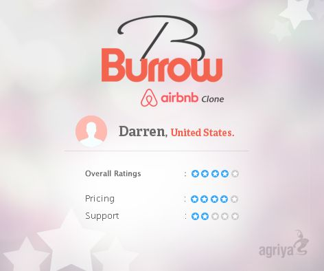"A word from Darren about Agriya's Burrow - ‪#‎airbnb‬ clone "" I was pleasantly surprised to find that the package is written in a framework that I am very familiar with. This has helped mitigate the conversion, but the time difference with India is the only sticking point with the support team. For more Burrow reviews: http://customers.agriya.com/products/burrow/reviews"