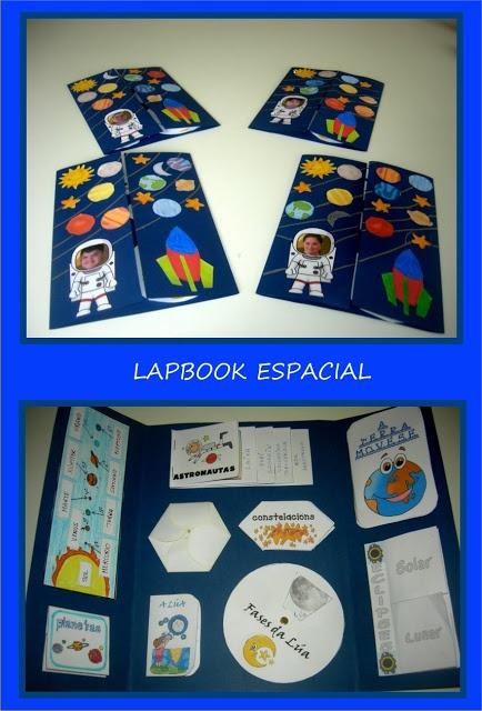 LapBook La tierra y los planetas