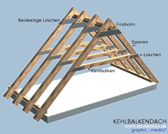 16 best images about toiture rafter framing on pinterest architectural services insulating. Black Bedroom Furniture Sets. Home Design Ideas