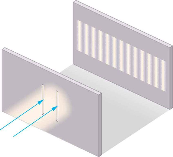 Read more about young's double slit experiment in the Boundless open textbook.