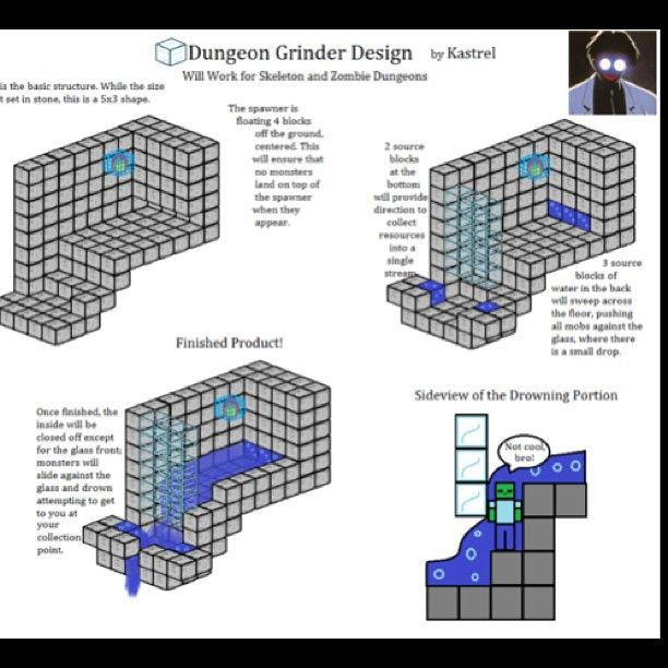 Dungeon grinder , just find a dungeon spawner cover it with
