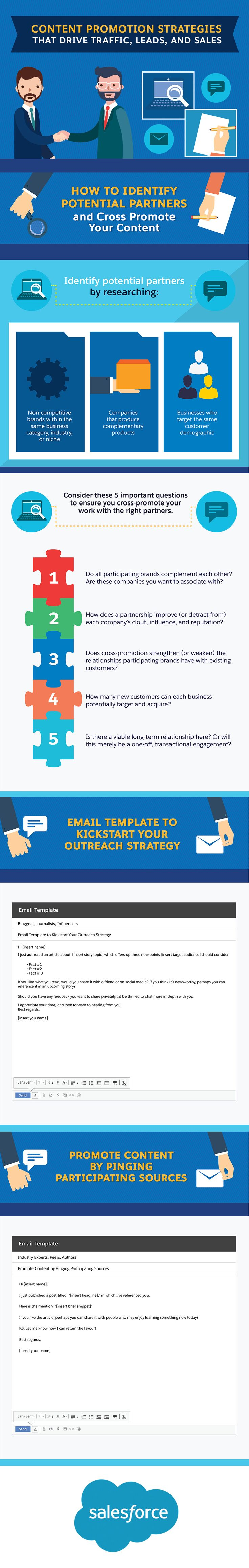 [Infographic] 7 Content Promotion Strategies That Drive Traffic, Leads, and Sales