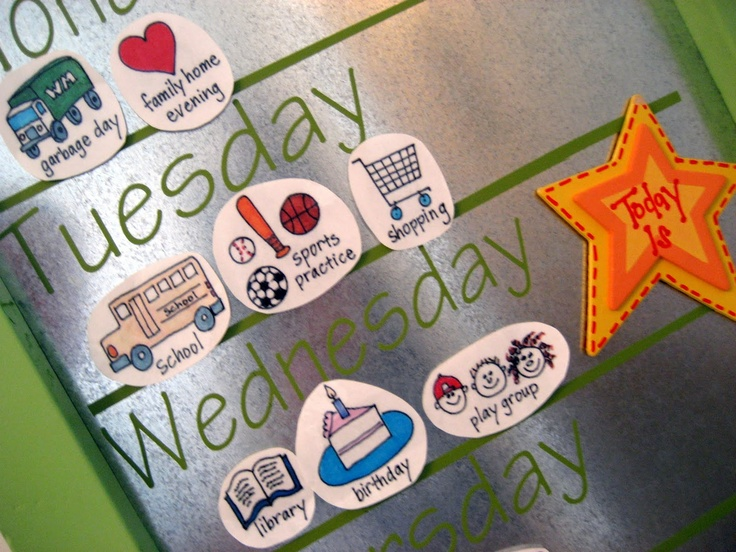 'What's Up Weekly Board'-helping kids learn the days of the week