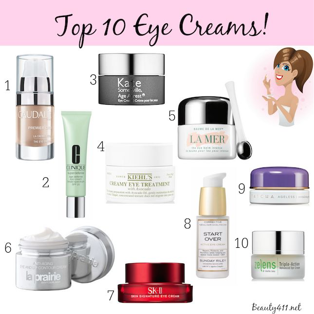 Want to know the best eye creams? Pin & save this list!