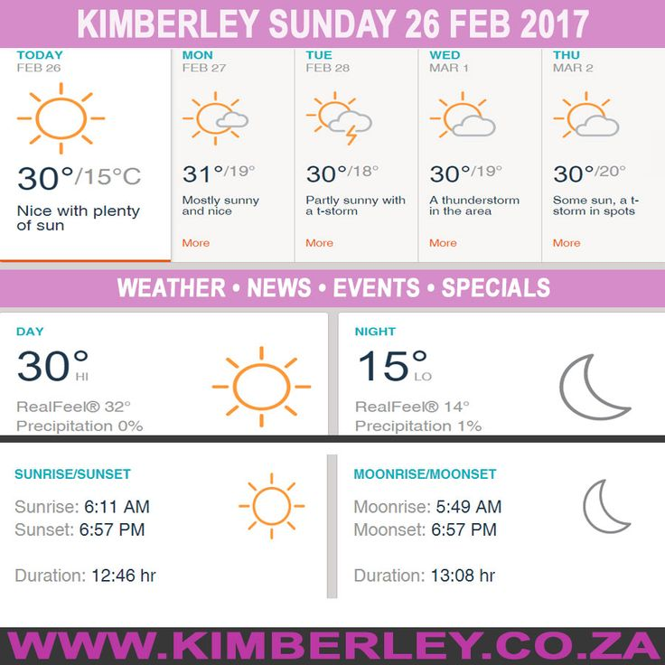 KimberleyToday, Sunday 26/02/2017 - http://www.kimberley.org.za/kimberleytoday-sunday-26022017/?utm_source=PN&utm_medium=Pinterest+History+KImberley.org.za&utm_campaign=NxtScrpt%2Bfrom%2BKimberley+City+Info - #KimberleyToday, Sunday 26/02/2017 The weather forecast for today is; Nice with plenty of sun.  Max UV Index:9 Fire Danger:Low Thunderstorms:0%   #KimberleyEvents @ http://www.kimberley.co.za/eventcat/events -Coming week:  Dan Patlansky @ The OX Souther