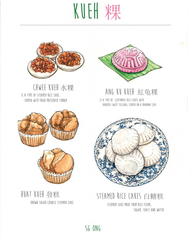 Behance: Food Illustration - Nyonya Kueh by Ong Siew Guet