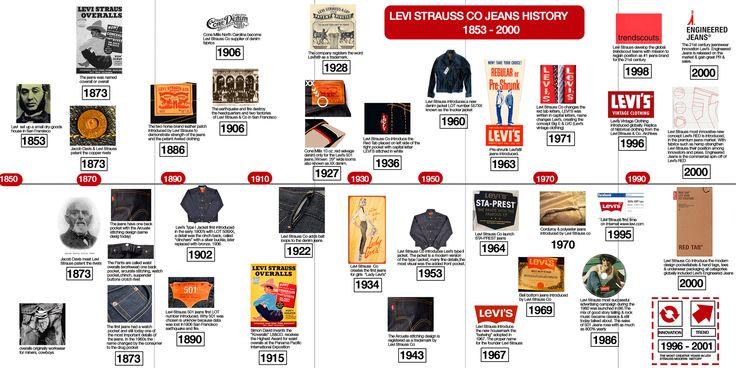 levi-strauss-infographic-1600