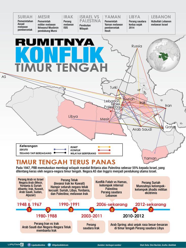 Infographic: Sengkarut Masalah Timur Tengah (Abdillah/Liputan6.com)