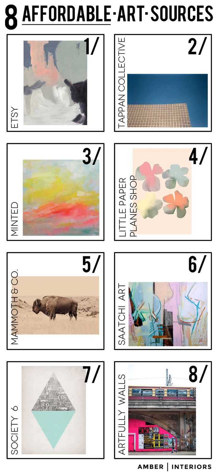 FYI: Affordable Art Resources - Amber Interiors