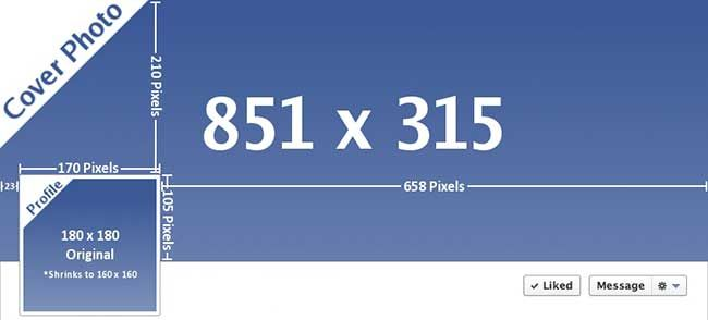 facebook cover size in inches | Facebook Covers, Timeline Covers ...