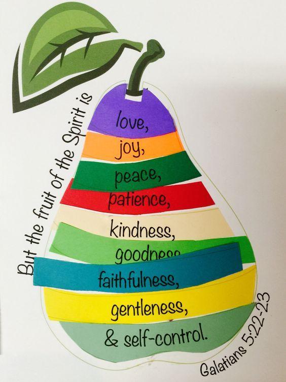 Fruits of the spirit paper craft #ChildrensChurch #Bible #FruitsOfTheSpirit…