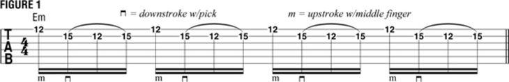 Guitar 101: Heavy Metal Hybrid Picking - Guitar World