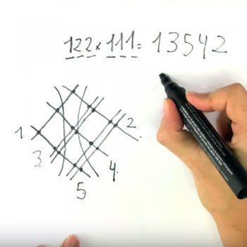 El truco japonés para multiplicar cifras de dos y tres números.